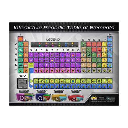 The 25 best periodic table chart ideas on pinterest periodic periodic table wall chart with interactive app and thousands more of the very best toys at fat brain toys this is not your typical periodic table wall urtaz Images