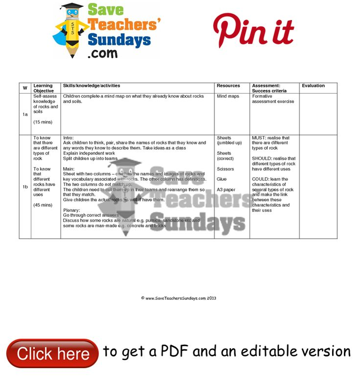 21 best Year 3 Rocks lesson plans worksheets and teaching – Lesson Plan Worksheets