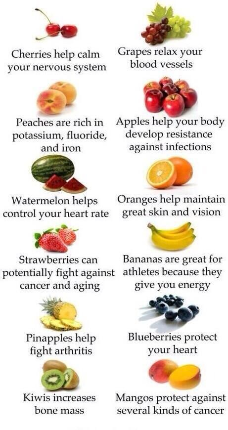 Fruits and their purposes