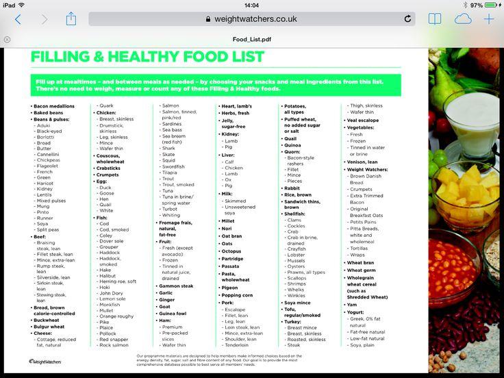 Weight Watchers Simple Start Food List Uk