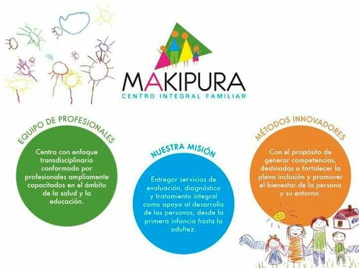 Centro Makipura