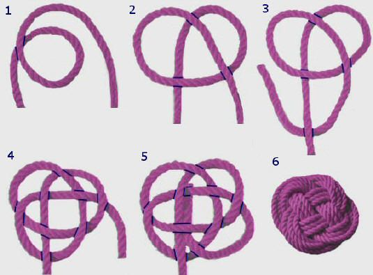 Check these out! I've never seen a pillow like them. You can buy it at Touch of Modern for $119. But I bet you could DIY this easily. Just two long snake like pieces of fabric. Stuff them. Then use the diagram below to make the knot.