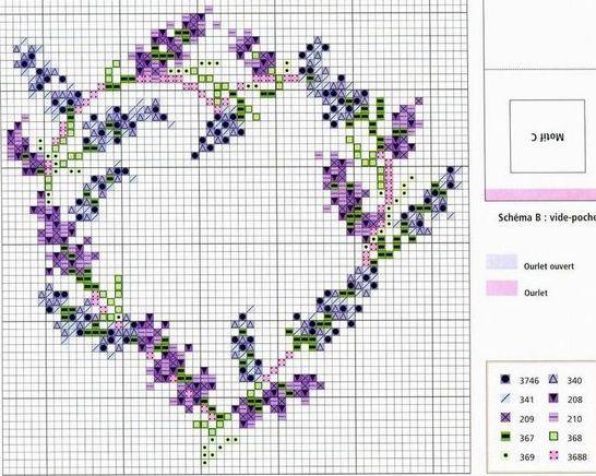 Милые сердцу штучки: Вышивка крестом: лавандовые саше