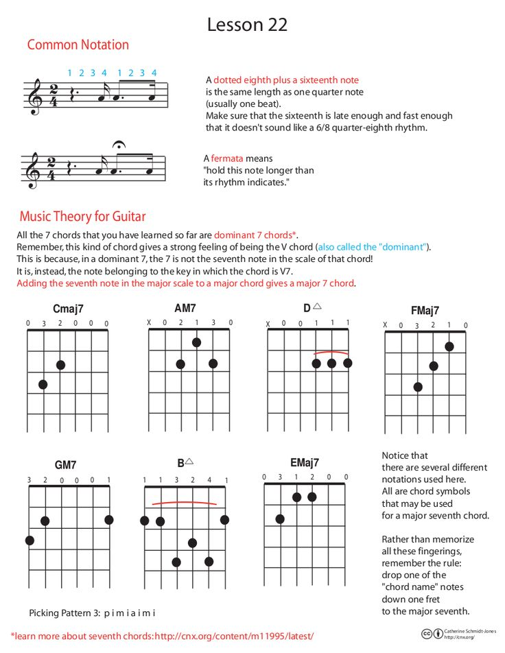 Guitar Chords For Beginners - YouTube
