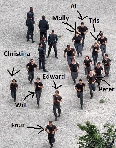 Divergent set - Dauntless initiates