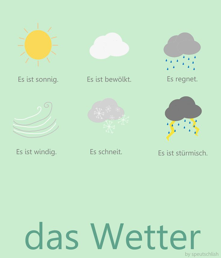 Das Wetter... Weather words Deutsch