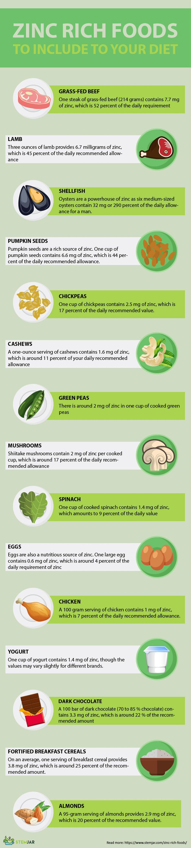 15 Top Zinc-Rich Foods that You Must Include in Your Diet