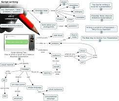 writing a script - Recherche Google