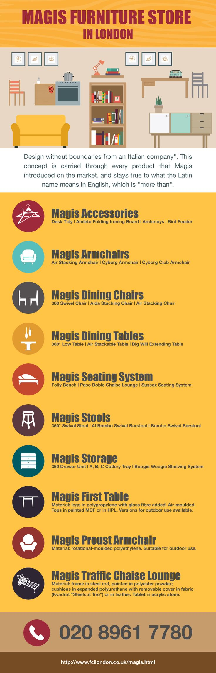 Magis Furniture Store  INFOGRAPHIC   infographics. 17 Best images about INFOGRAPHICS on Pinterest