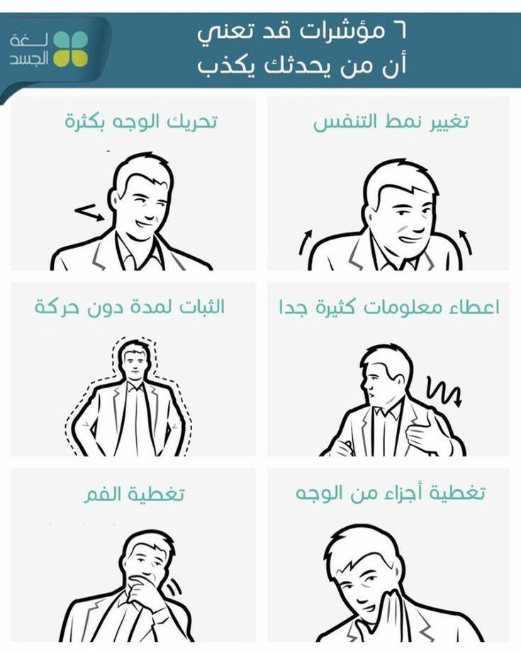 Pin By Syeℓma ۦ On لغة الجسد Beautiful Arabic Words Body Language Words