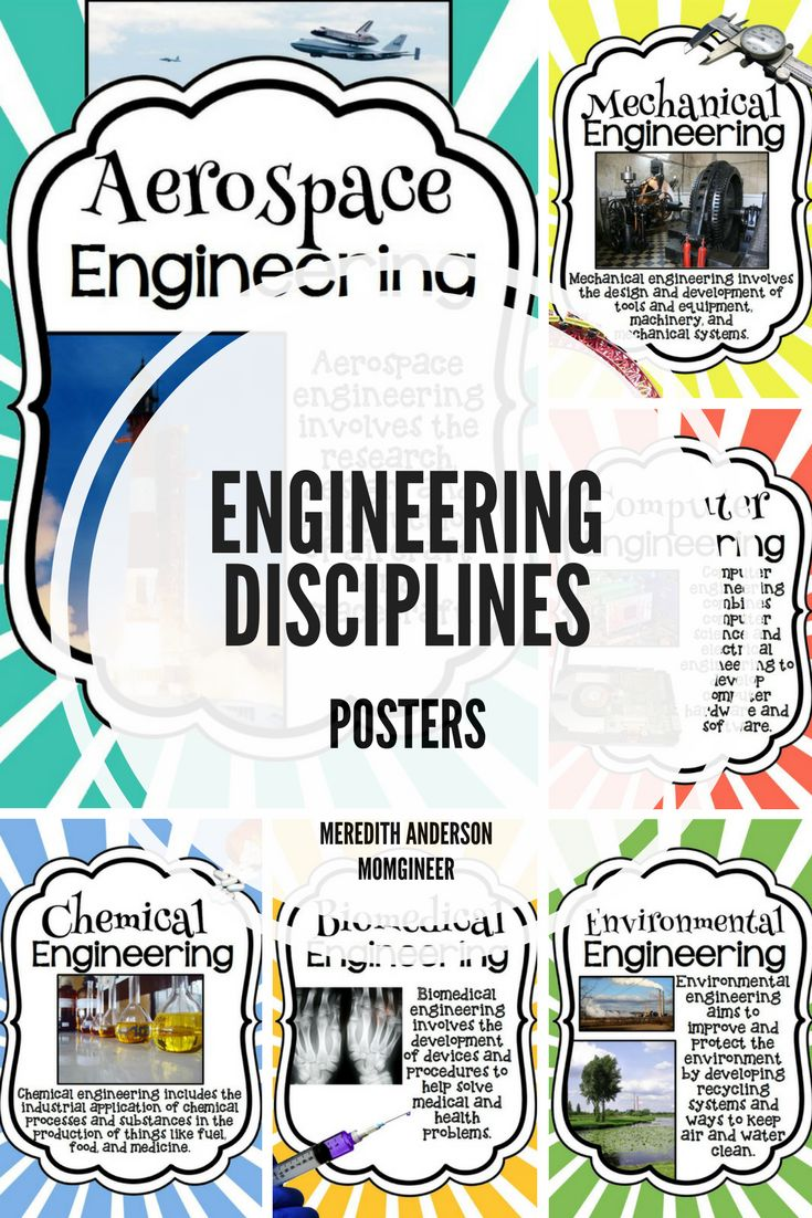 Posters for your STEM lab, makerspace, or career week! Engineering disciplines posters for Aerospace Engineering, Biomedical Engineering, Chemical Engineering, Civil Engineering, Computer Engineering, Electrical Engineering, Environmental Engineering, Industrial Engineering, Mechanical Engineering, and Software Engineering | Meredith Anderson - Momgineer