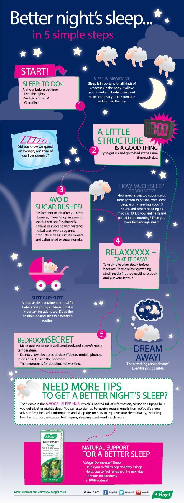 Not only can sleep problems disrupt your night, they can also have a negative impact on your day by sapping your energy, affecting your mood and destroying your concentration. But help is now at hand! Our new sleep infographic provides a guide on how to sleep better and for longer in 5 simple steps… There are too many people having problems to sleep no matter how hard they try, it is not a disease rather some bad habits you engage yourself in which caused sleep problems.  I have listed out…