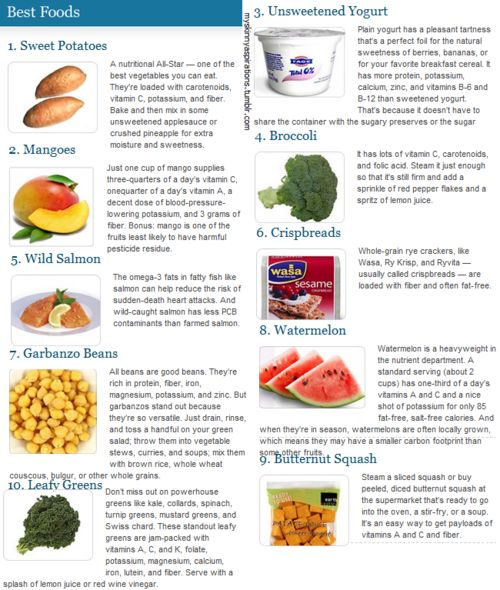 Best Foods for Health