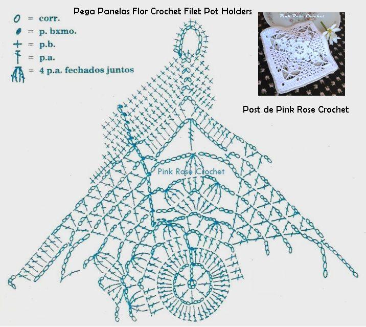 Pega+Panelas+Flor+em+Crochet+Filet+Gráfico.PNG (716×639)