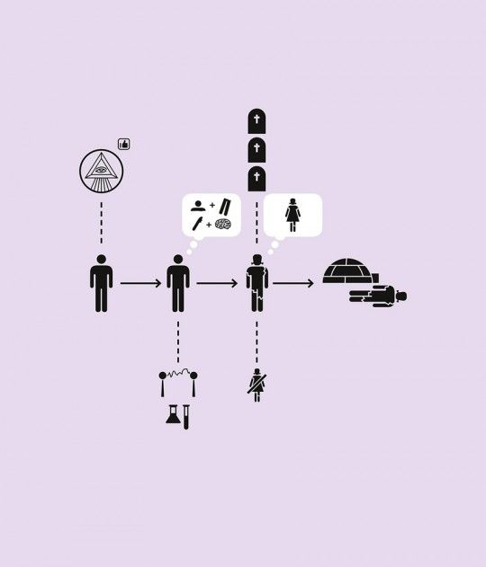 7 classic books hilariously described in 5-second pictograms [pictures]