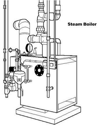 Steam Boiler Burner Turndown Ratio Click Visit and Get