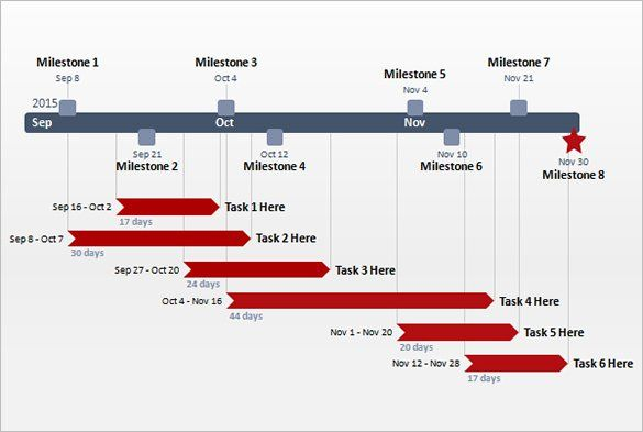 8 best Excel Timeline Templates images on Pinterest Project - template timeline excel