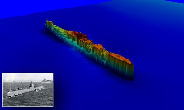 Wreck of HMS Narwhal is found in the North Sea by Polish divers #DailyMail