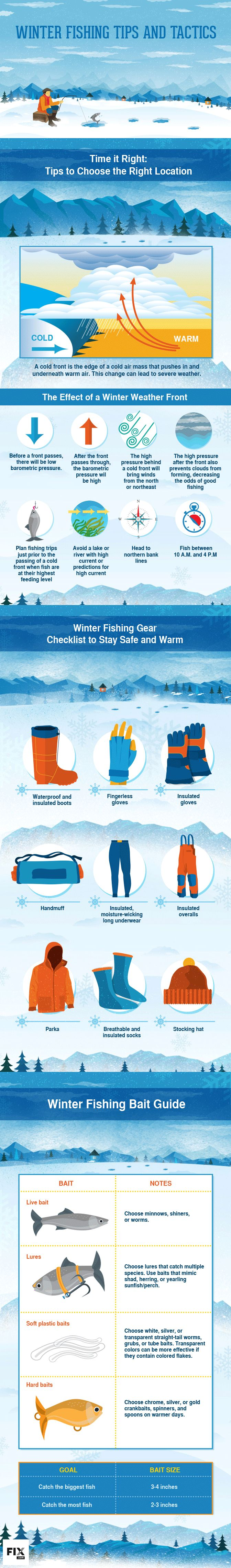Winter Fishing Tips and Tactics #infographic #Winter #Fishing #Tips