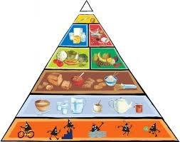 gezonde voeding - Google zoeken