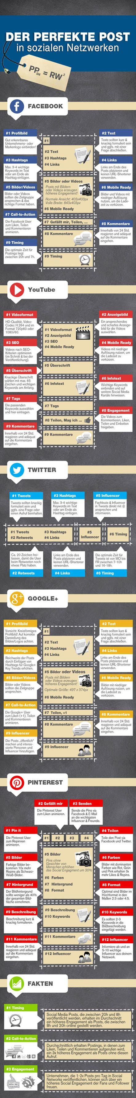 PAGE Online - Der perfekte #Social #Media Post