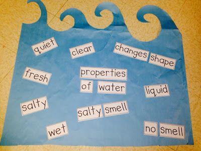 Chalk Talk: A Kindergarten Blog: science, properties of water