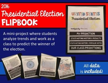 The 2016 Presidential Election will be here soon! Teach your students about the electoral college as they analyze data to predict the next President of the United States!Each student is assigned a state, and they graph its voting history over the past ten elections.