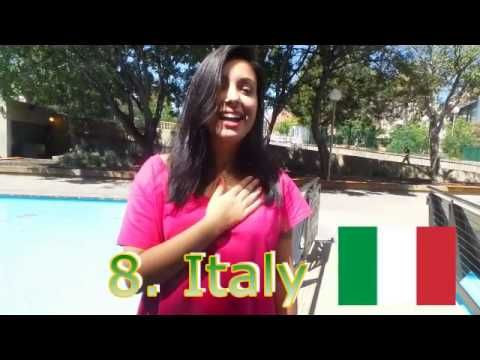 Top 10 The Best national Anthems whit @chalieshun