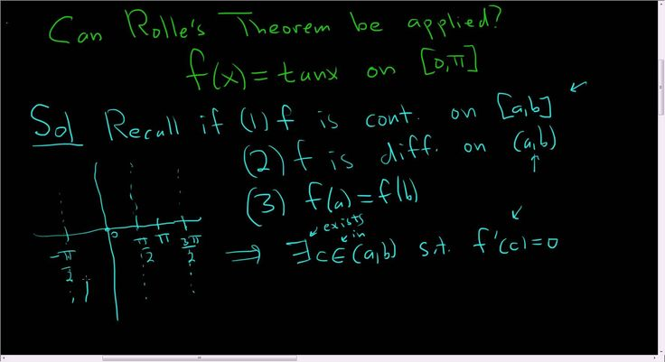 Can Rolle's Theorem be Applied to f(x) = tan(x) on [0, pi]?