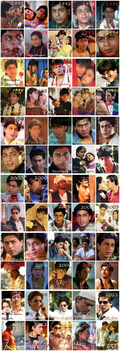 SRK journey in Bollywood