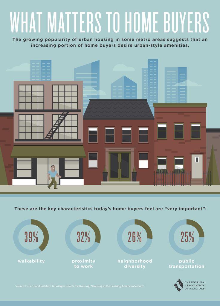 A very interesting new survey on the mindset of today's modern buying populace. DL DLinden@sbcglobal.net DonaldLinden.comn 818-515-8937