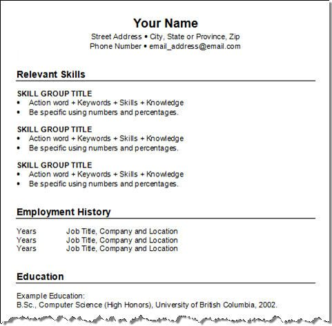 Resume Writing Template Free  Resume Writing And Administrative