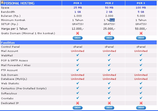 pulauweb hosting murah