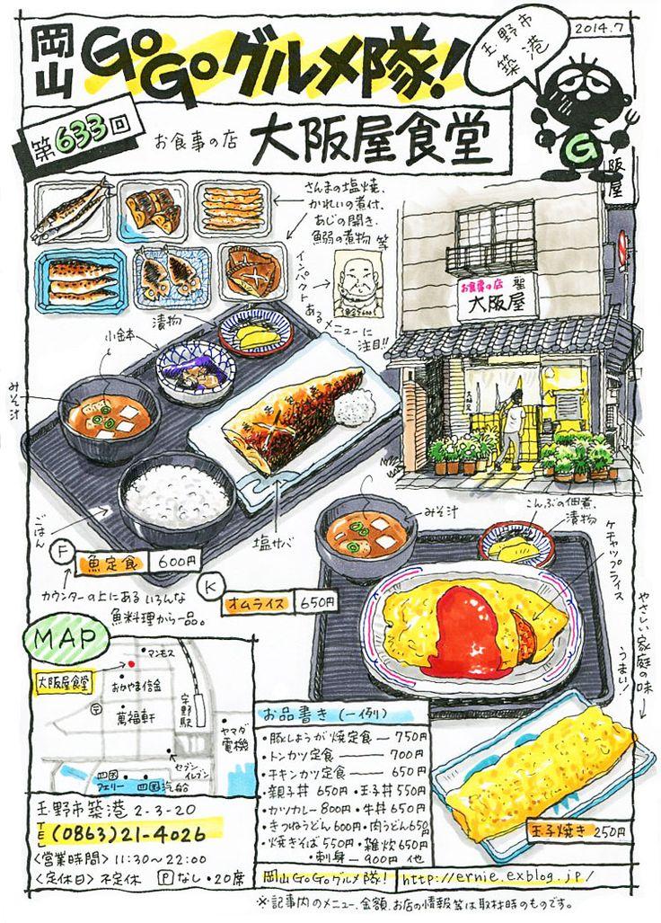 お食事の店・大阪屋食堂