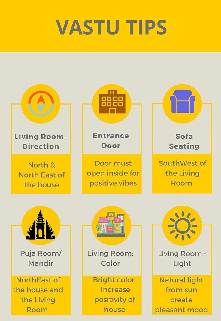 25 Best Ideas About Vastu Shastra On Pinterest Home Map