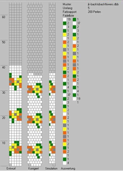 Schlauchketten häkeln - Musterbibliothek: backtobackflowers