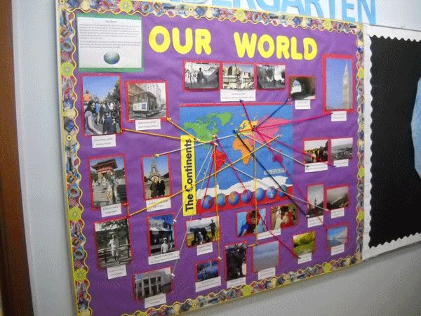 Geography Classroom Decor ~ Best ideas about spanish classroom decor on pinterest