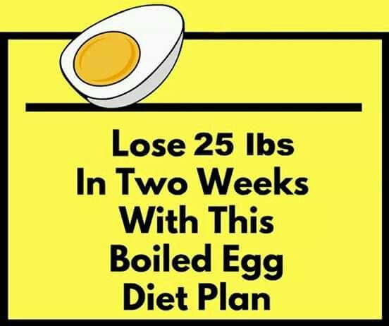 Best 25+ Egg diet plan ideas on Pinterest | 2 week egg diet, 14 day egg diet and Boiled egg diet