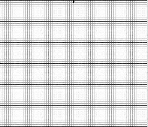 Simpel kruissteek patroon zelf maken doe makkelijke met deze tip. Jemaakt zelf een kruissteek patroon of borduurpatroon (kruissteekpatroon)door