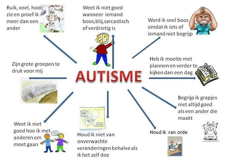 Kenmerken van autisme