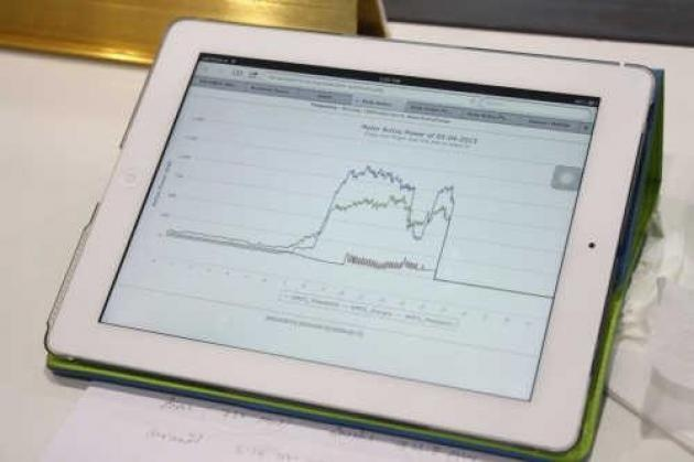 A smart metre records electricity consumption  through a tablet that helps monitor power usage by the end user.