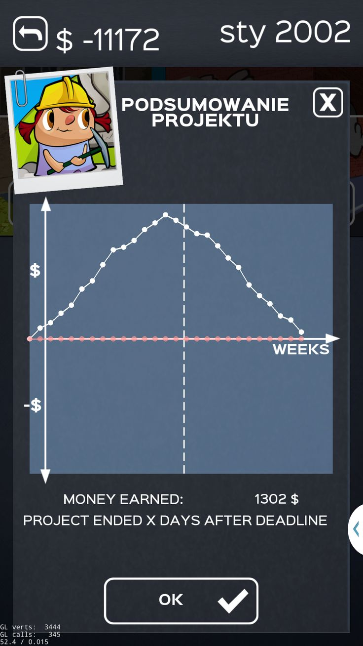 Project income chart in Business Inc. mobile game