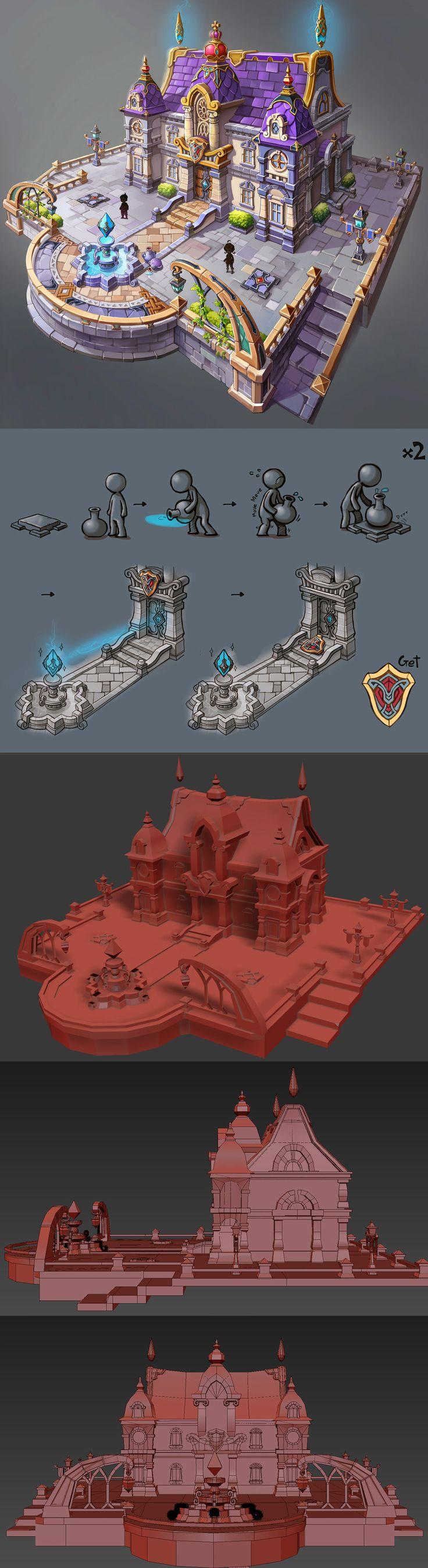 Mansion size_m quest area