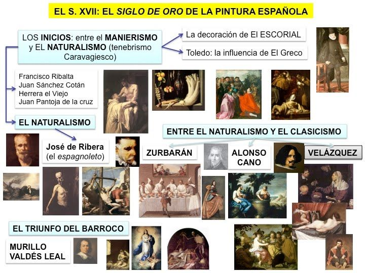 LA_PINTURA_BARROCA_ESPAÑOLA_1.jpg (720×540)