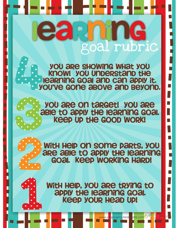 Common Core Classrooms: Learning Goal Rubric ~ Simply Sprout