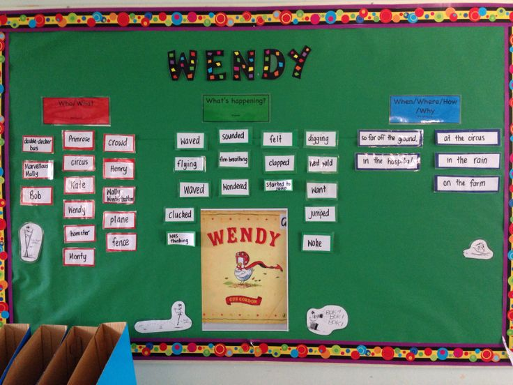 Functional grammar - 1M Wendy book