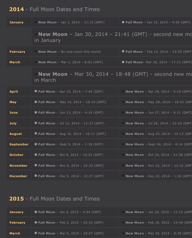 full moon calendar 2015