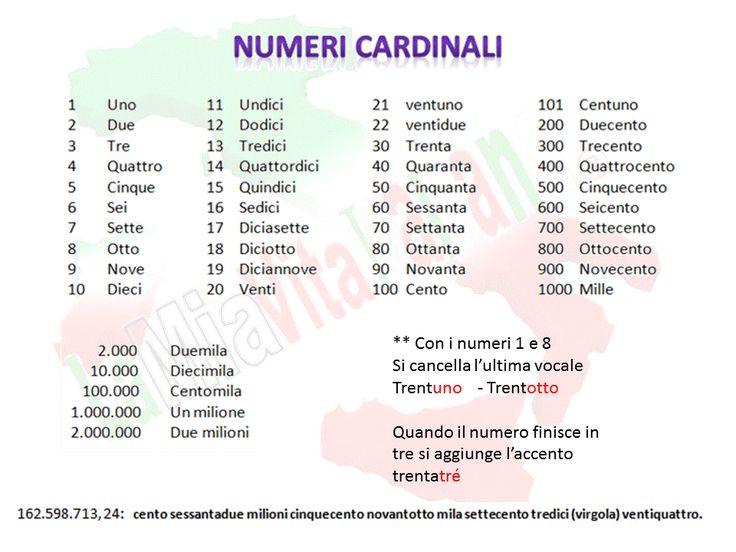 Mejores 11 im genes de grammatica italiana en pinterest for Parlamentari italiani numero