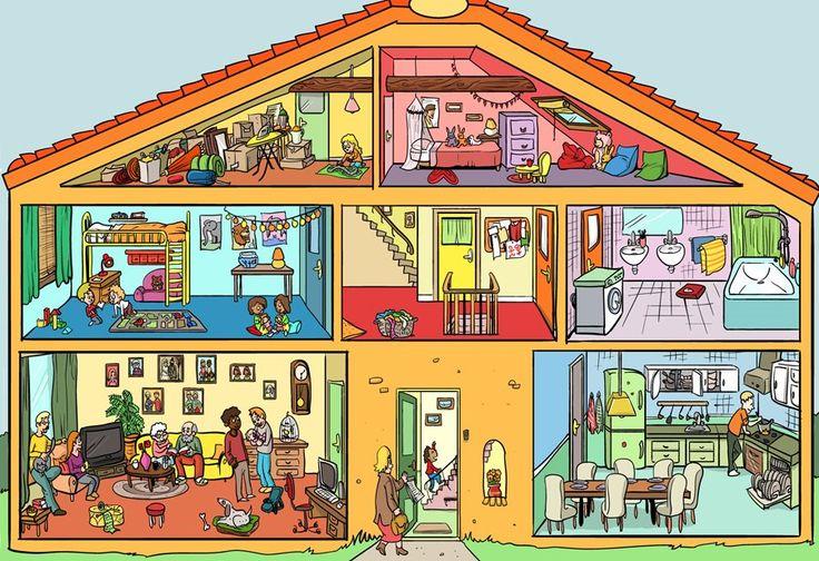 Praatplaat: het huis