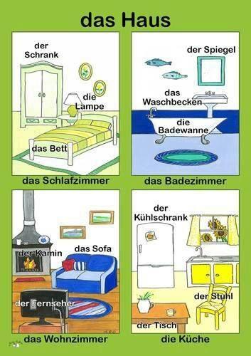 das Haus #Deutsch